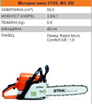 STIHL MS 290