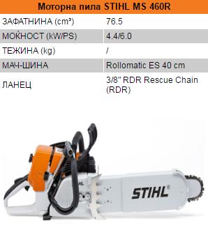 STIHL MS 460R