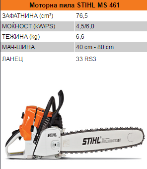 STIHL MS 461
